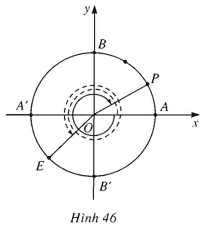 cung-va-goc-luong-giac-5